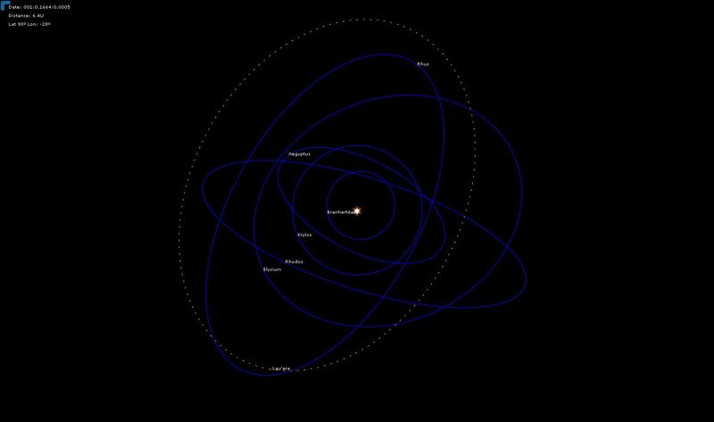 Helios-A inner planets orbits